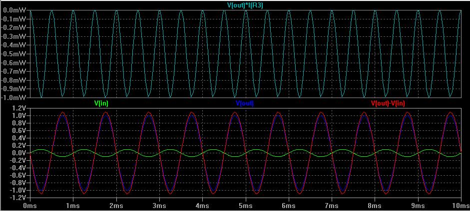 AmplifierTransient4.PNG