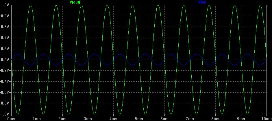 AmplifierTransient1.PNG